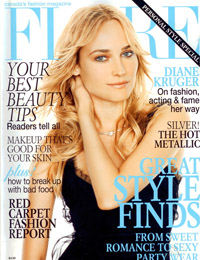 Surface Appeal – Flare Magazine May 2007